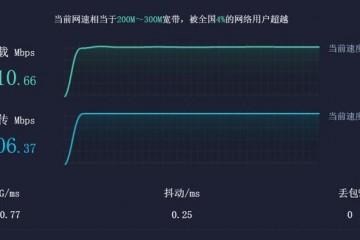 北京联通为全国政协网络视频采访间供给专线服务